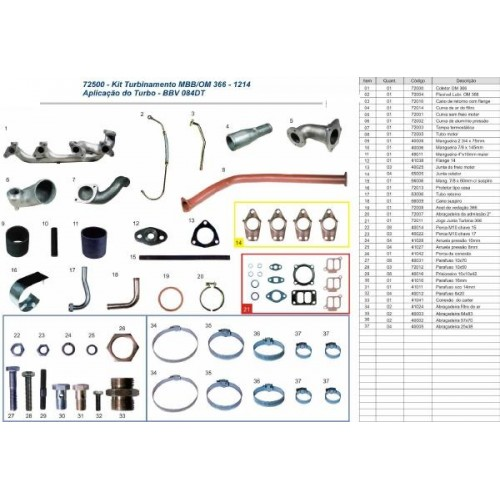 Kit de turbinamento CAMINHAO 1214/1414/1614/2314OM 366